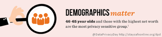 Demographics_Matter_Highest_Net_Worth_Are_Most_Privacy_Sensitive